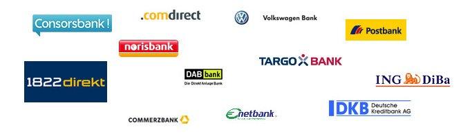 Banken in unserem Vergleich